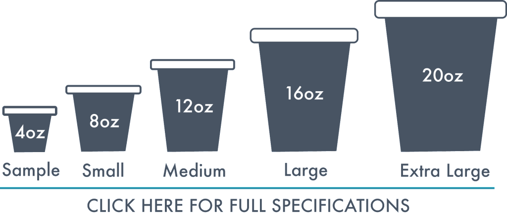 Cup Sizes2